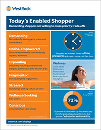 Today's Enabled Shopper Download Image