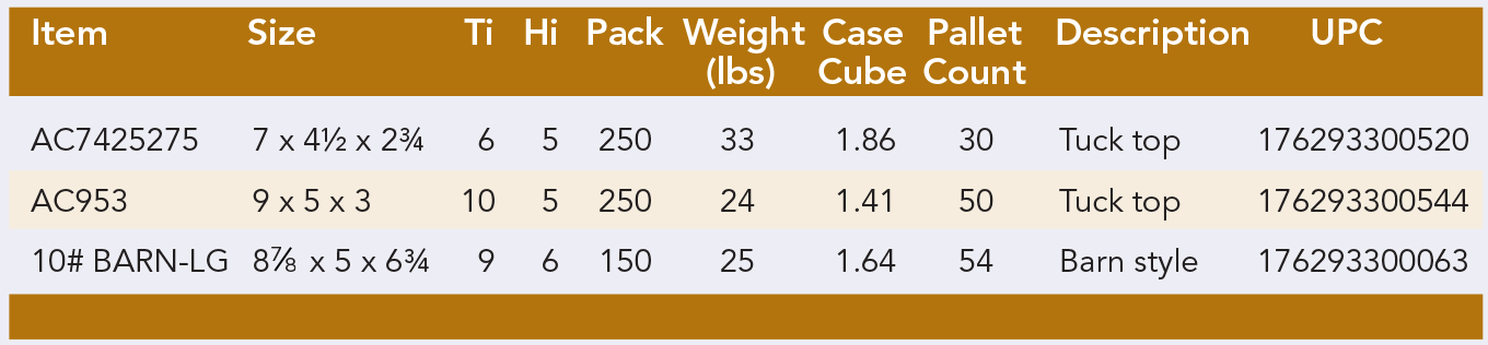 Stock box handled packaging specifications.
